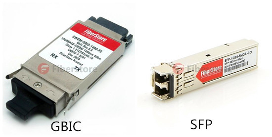 SFP熱插拔小封裝模塊和GBIC熱插拔千兆介面光模組