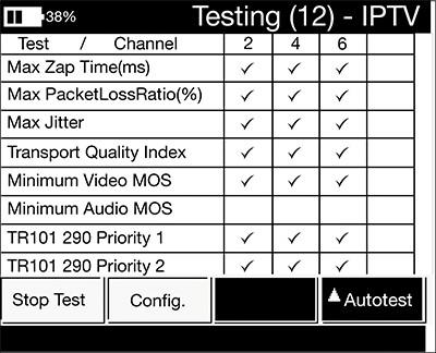 IPTV測試