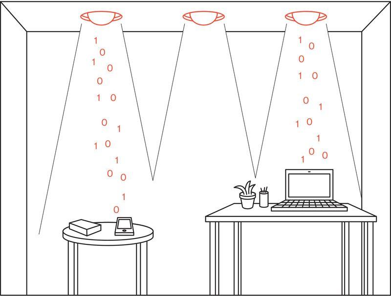 光通訊技術Li-Fi 只要有光線,就能上網